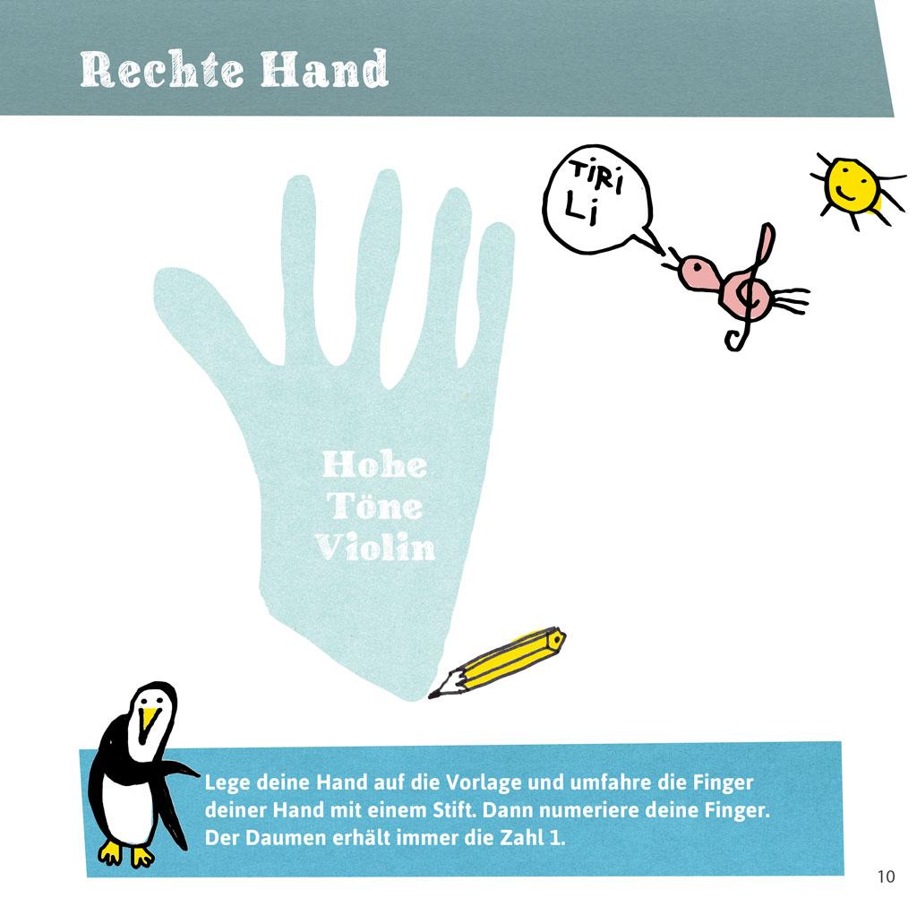 Rechte Hand